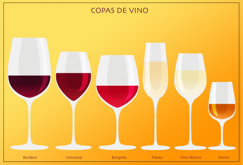 CHOOSE YOUR GLASS OF WINE