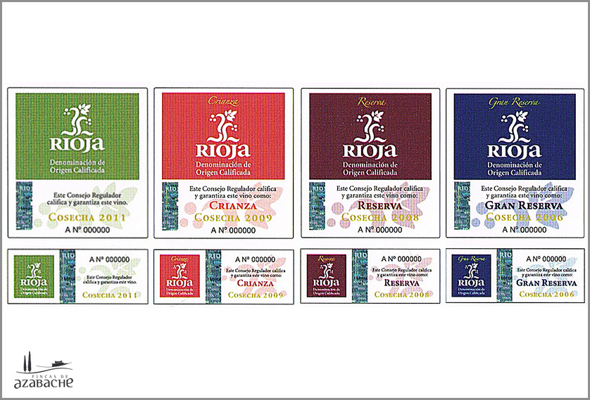 RIOJA WINES PER CATEGORY