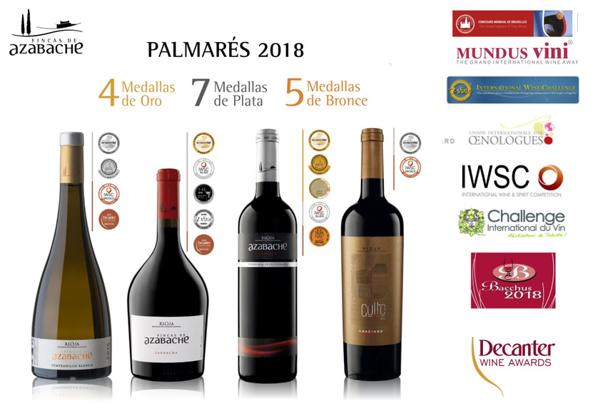 FINCAS DE AZABACHE 2018 WINE AWARDS